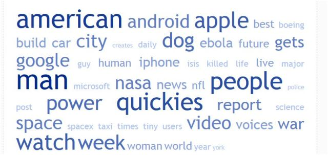PopURL Word Cloud 2014-09-16